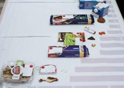 Waste / Packaging Index (Guggenheim Lab Berlin)