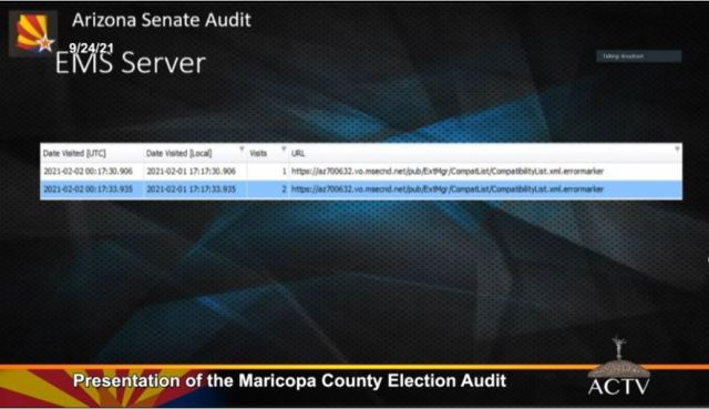 Arizona Election Audit Shows Widespread Voter Fraud 11