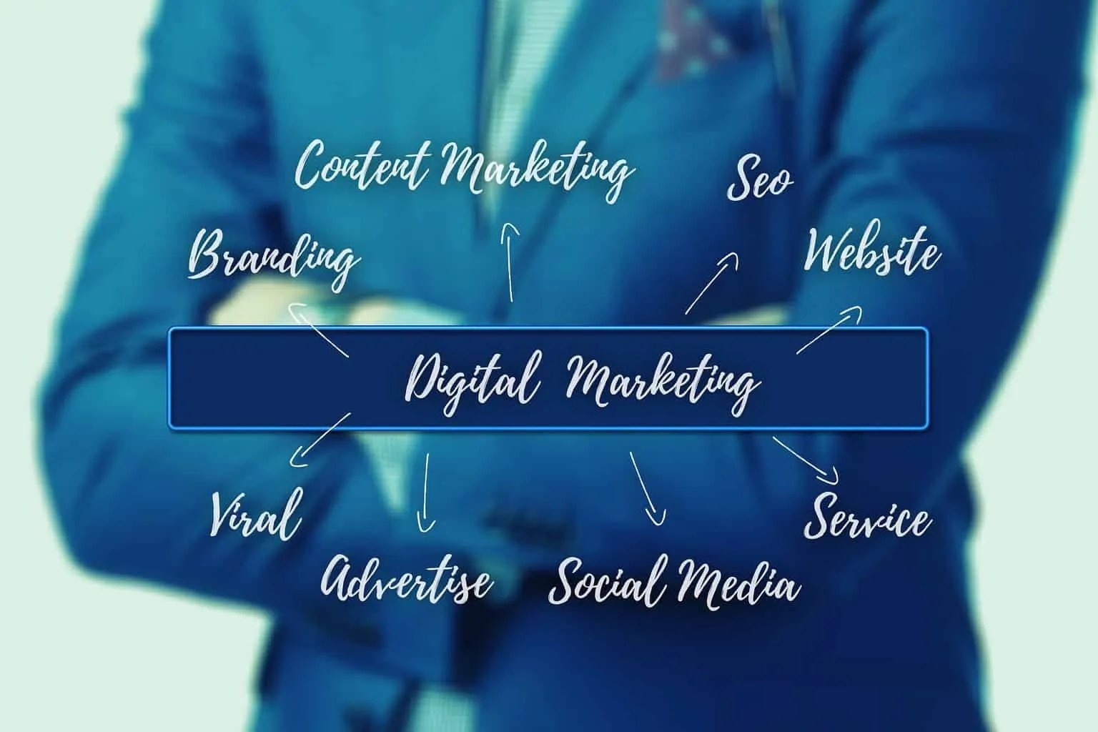 An accident can jeopardize not just the efforts of coworkers and expen. 5 Best Online Digital Marketing Courses   Coupon ...