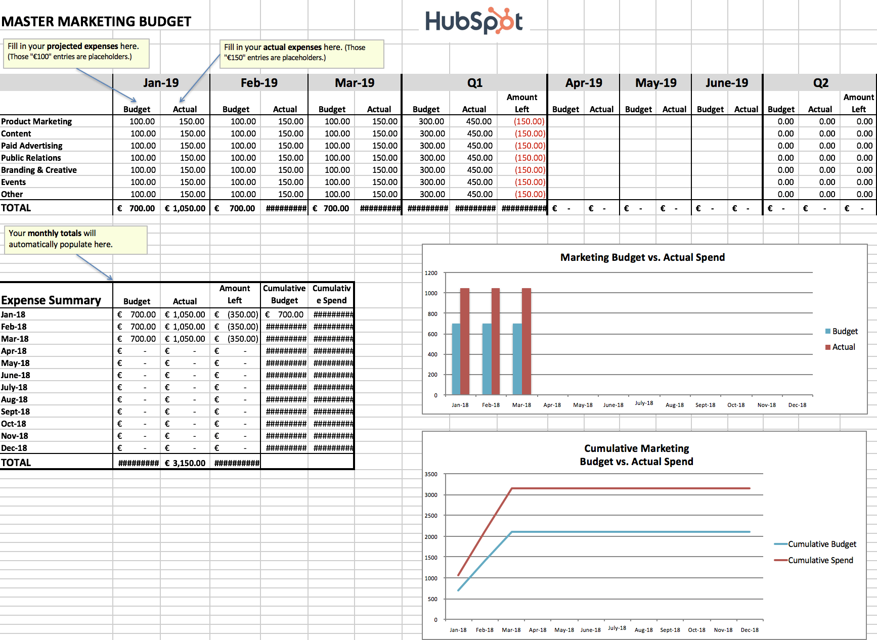 8 Budget Templates To Manage Your Finances And Track Spend