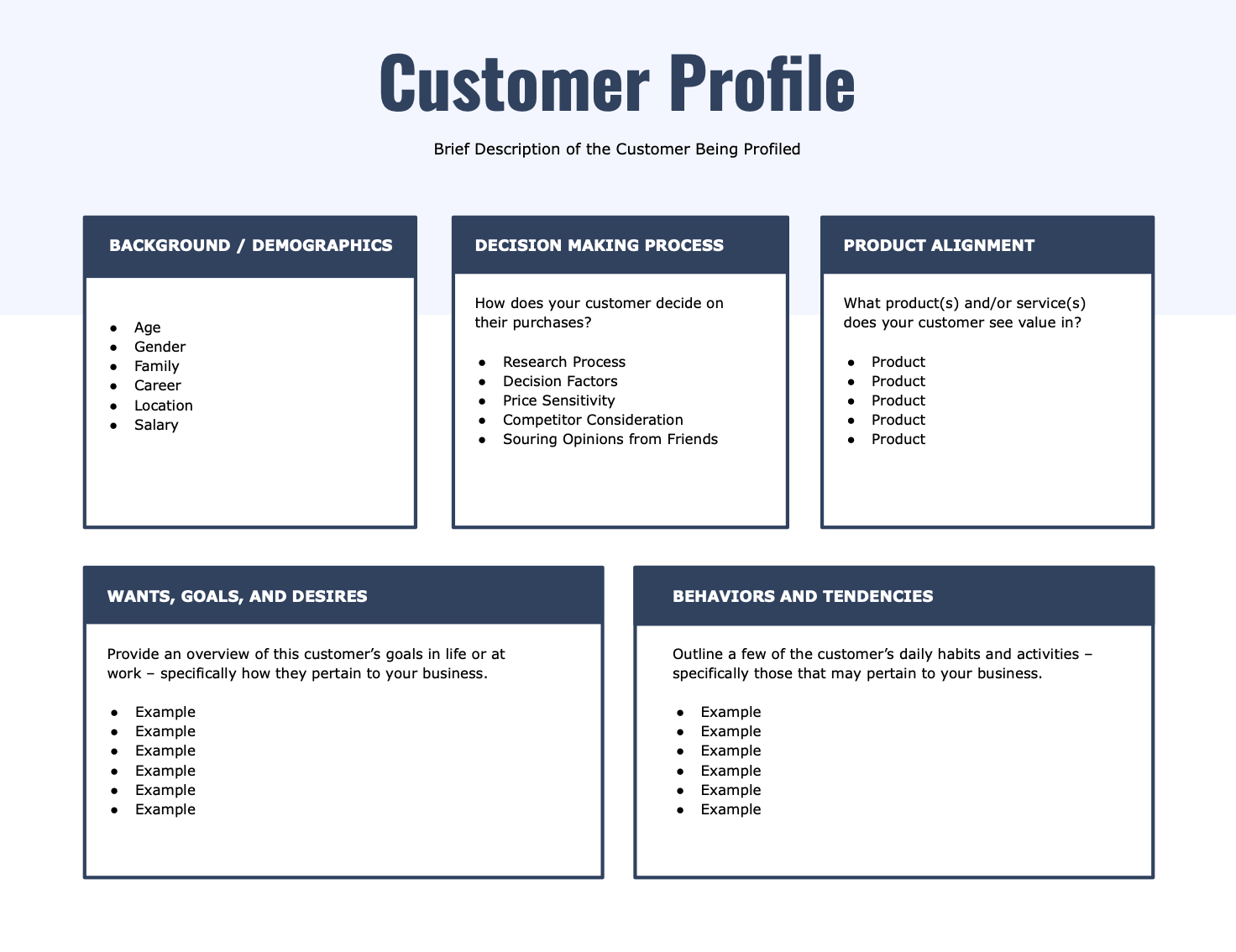 02/05/2019· focus on the rationale behind behaviours: 8 Free Customer Profile Templates Download Your Copy