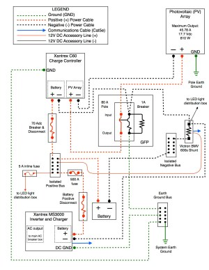 offgrid system :: diagrams | offgridcabin