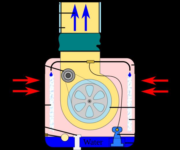 evap-cooler