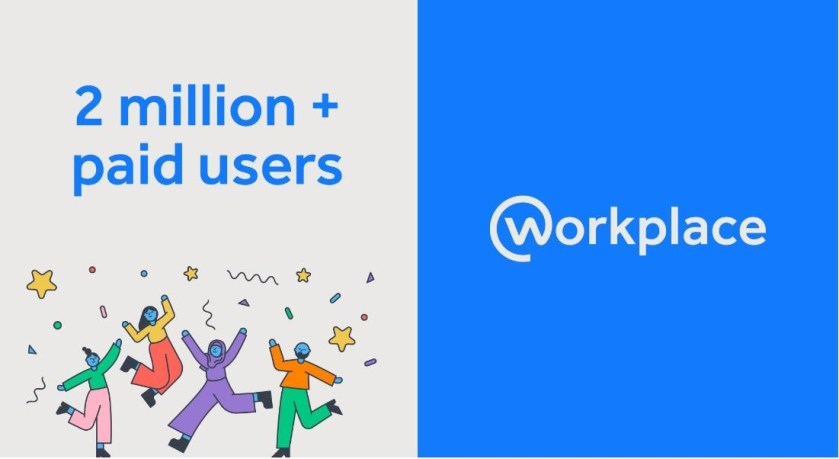 Workplace by Facebook Excited by 2 million paying users
