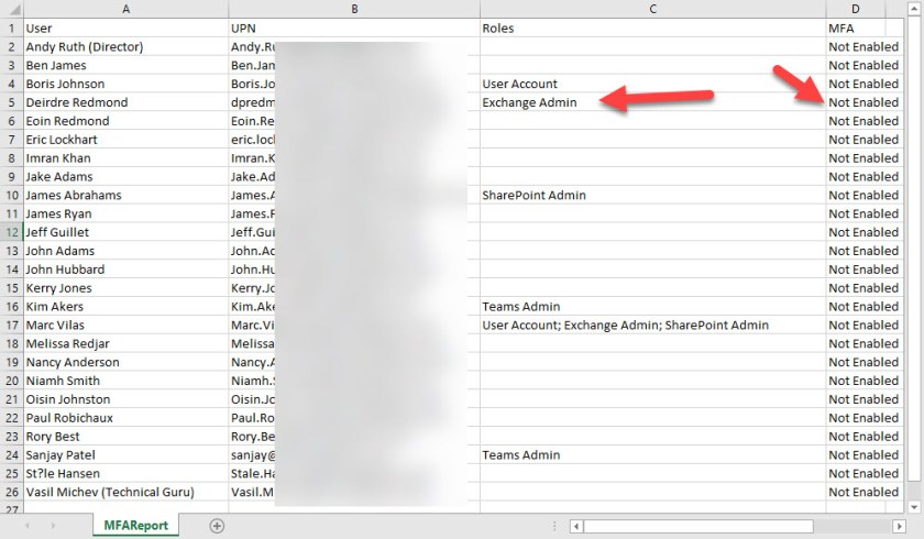 CSV file reporting accounts not enabled for MFA