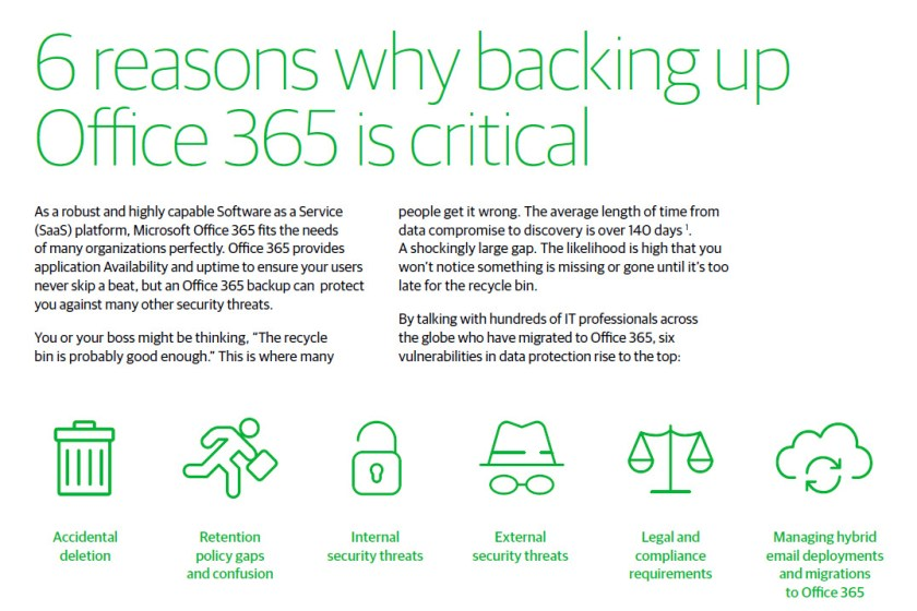 Why You Should Question Some of the Reasons for Office 365 Backup - Office  365 for IT Pros