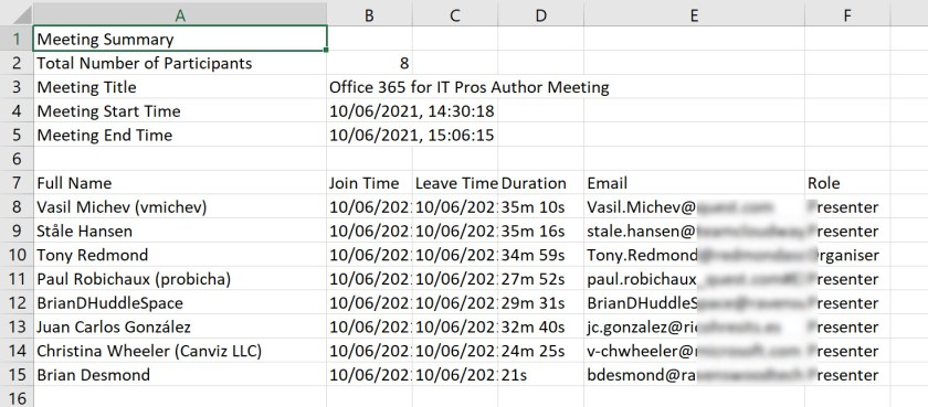 Teams attendance data exported in a CSV file