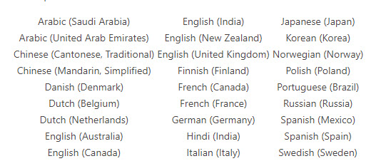 The new languages supported by Teams meeting recordings