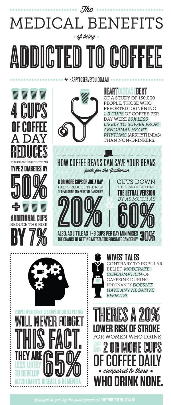 How Coffee Improves Employee Health at The Office
