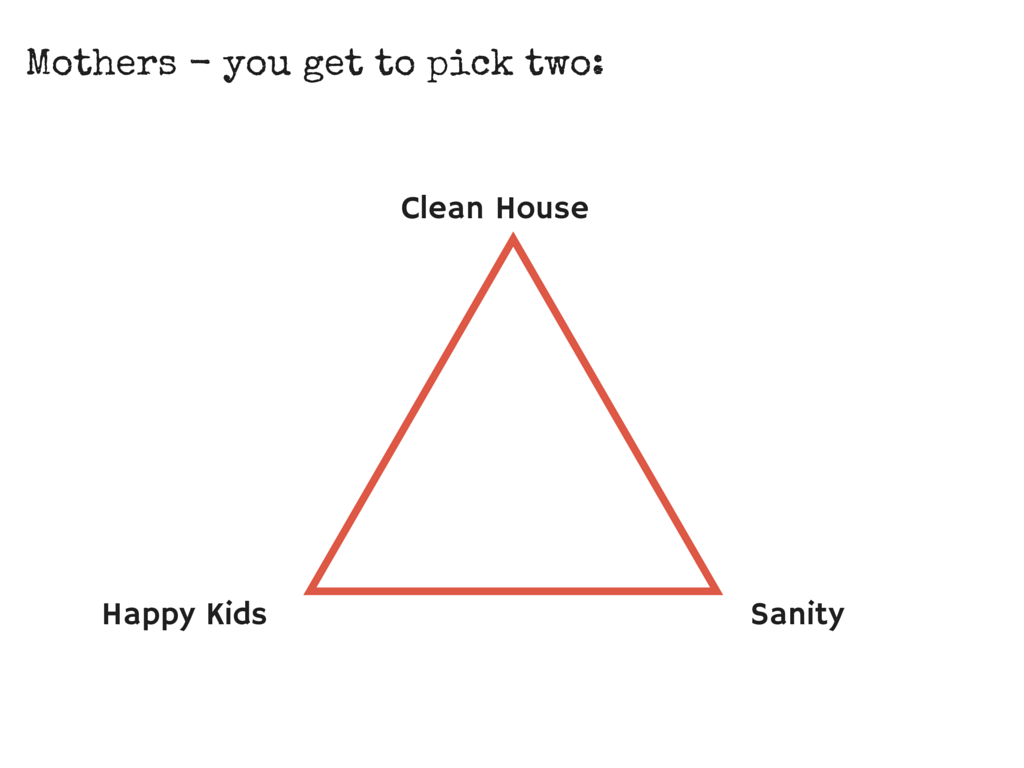 Image result for clean house happy kids meme