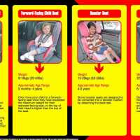 Keeping Your Older Child Safe: Booster Seats - Myths and Facts