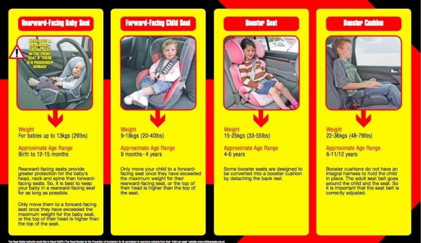 RSA car seat information - Office Mum