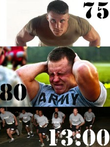 Army PFT Max Standards Age 22 to 26