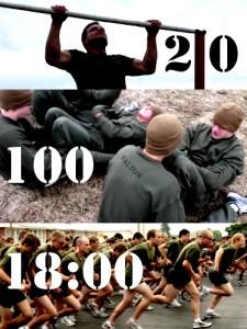 Max USMC PFT Scores