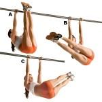 Crunch Alternatives for PFT Training