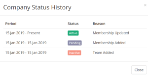Office RnD Company Status History