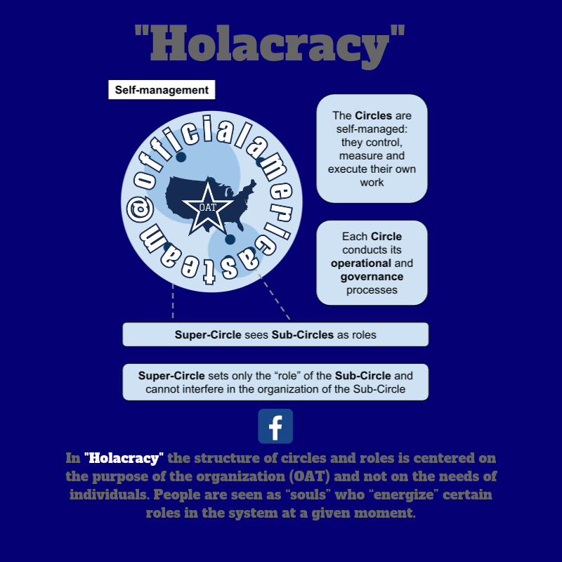 Holacracy, Holacratic, OAT Admin of The Year