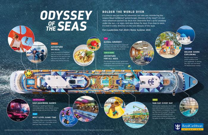 RCCL-OdysseyReveal-Infographic-v5-1