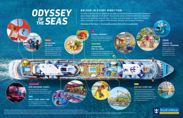 Royal Caribbean Odyssey of the Seas infographic