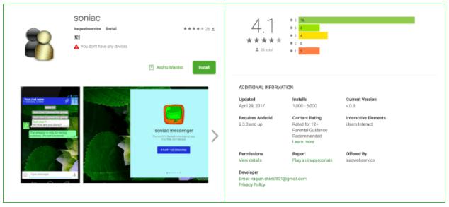 Sonicspy Spyware - More A Than A 1000 Sonicspy Spyware Found On Google Play Store
