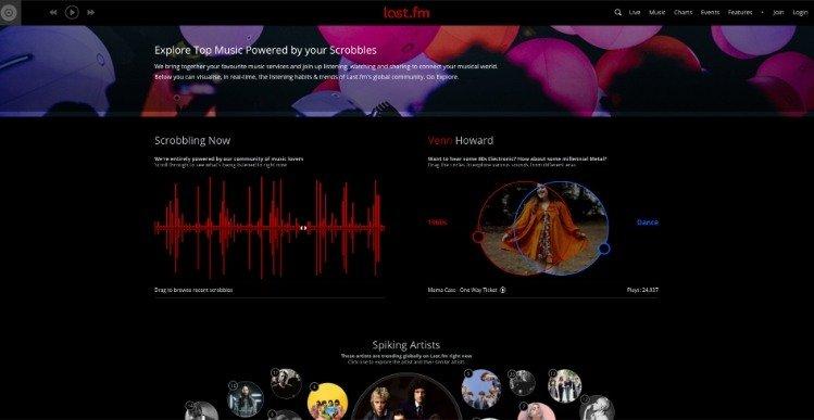 music download websites2 - Top 10 FREE Music Download Websites in 2021