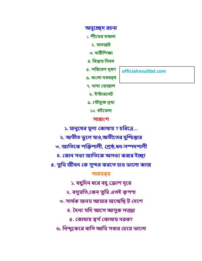 All Board SSC Bangla 2nd Paper Suggestion 2020
