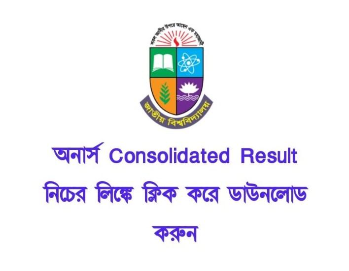 Honours CGPA Result 2021 PDF Session 2015-16 Honours Exam 2019