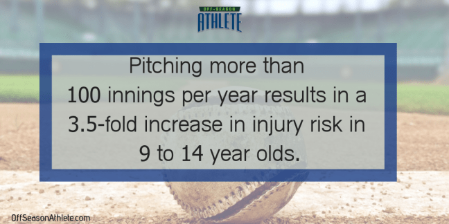Pitch Counts are closely related to risk of injury. Get the facts you need to protect your baseball player from shoulder injury.
