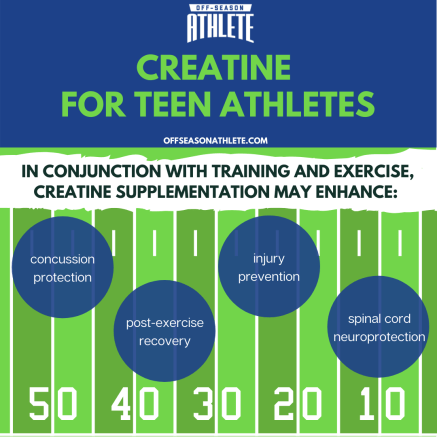 Benefits of creatine for teen athletes