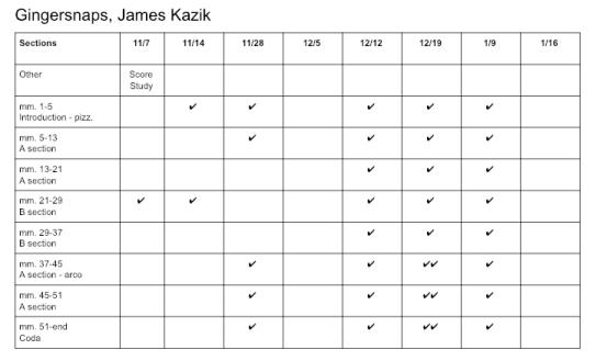 Sample rehearsal grid
