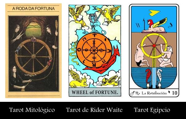 roda da fortuna arcano xx 10