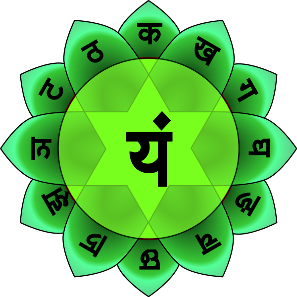 chakra do coração Anahata mirzolot2 wiki