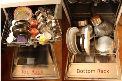 Load your dishes the right way for effciency.