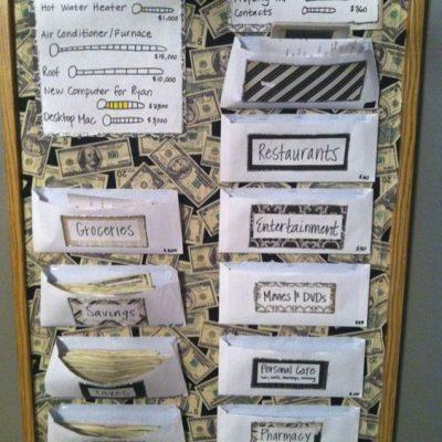 Create a money board to keep finances organized.