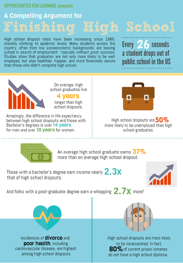OFL-Dropout-Infographic1