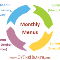 7 Different Ways to Plan Meals