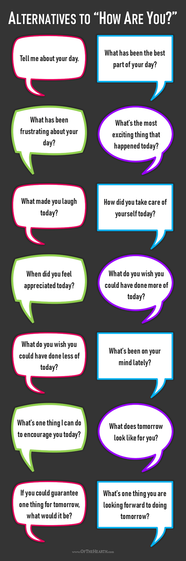 """14 Alternatives to """"How Are You?"""""""