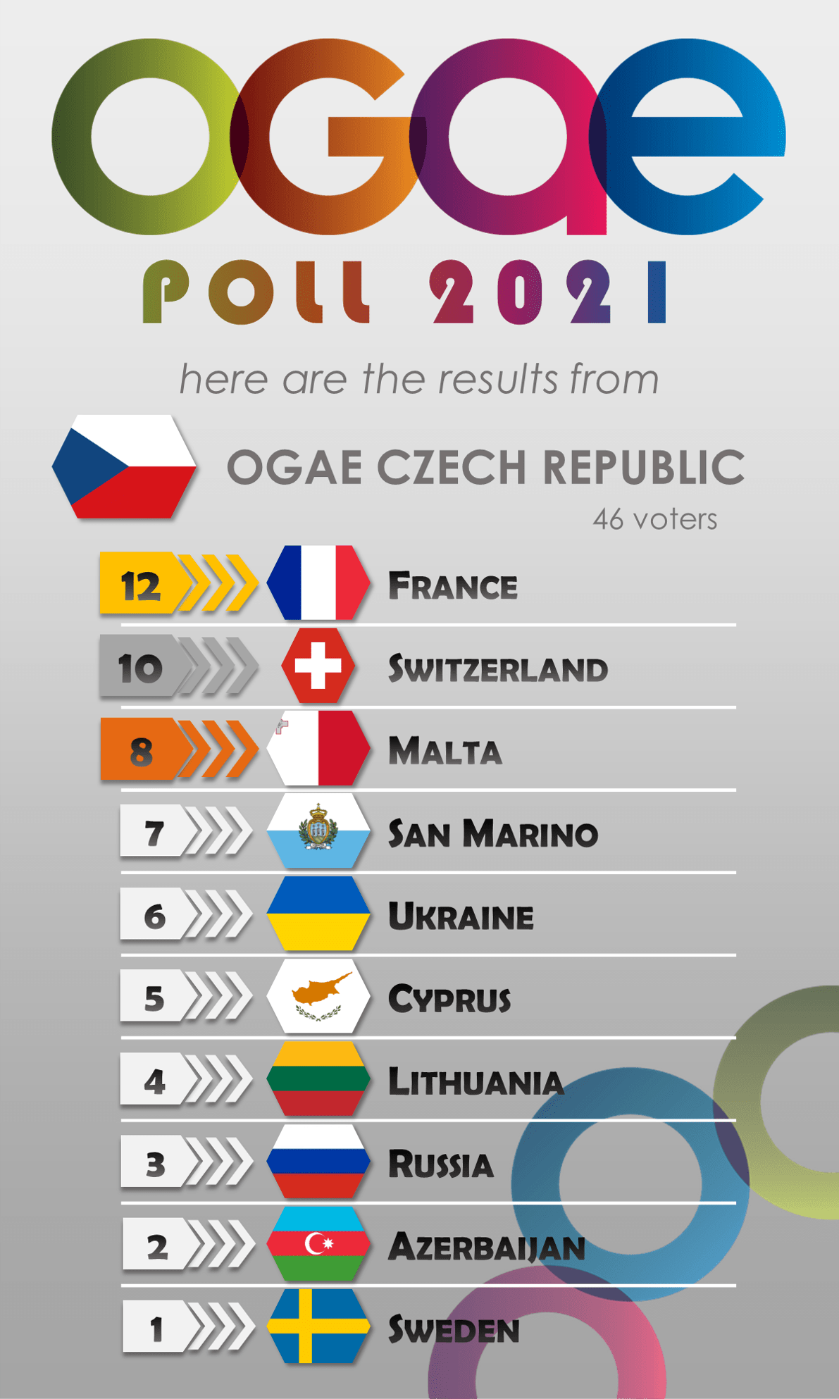 19-OGAE-Czech-Republic.png