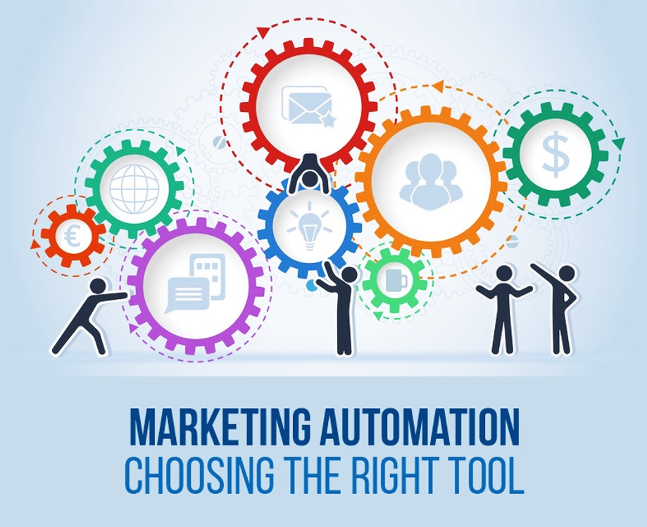 6 Steps to Selecting a B2B Marketing Automation Platform