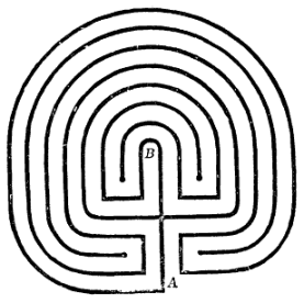 Labyrinth_2_(from_Nordisk_familjebok)