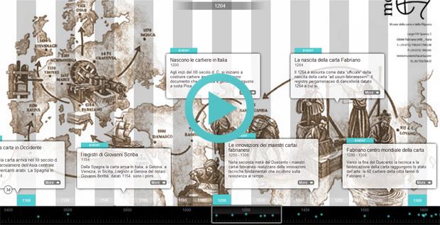 timeline-storia-carta