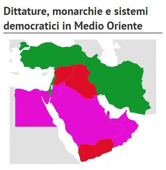 monarchie e dittature