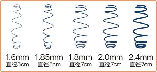 1.6mm 1.8mm 1.85mm 2.0mm 2.3m五種彈簧比較圖