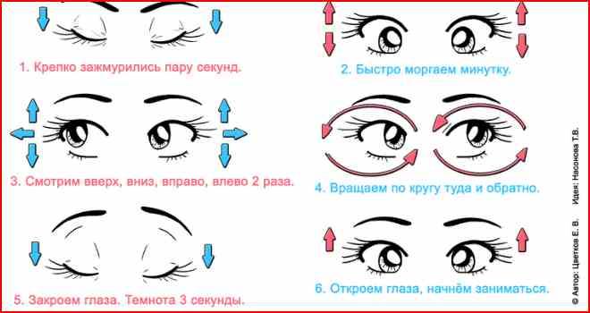 гимнастика глазная