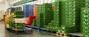 Food Supply Logistics
