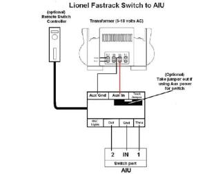 How to wire fastrack switches to MTH AIU | O Gauge