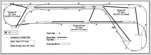 Wiring: Star, Home Run & Bus   O Gauge Railroading On Line