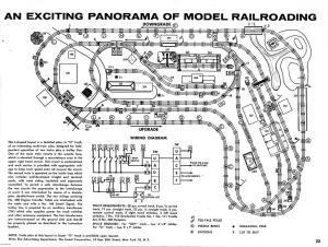 Lionel 1957 Catalog Layout | O Gauge Railroading On Line Forum