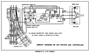 LIONEL WIRING DIAGRAM FOR 231  Auto Electrical Wiring Diagram