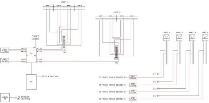 need input on dcs wiring diagram  o gauge railroading on
